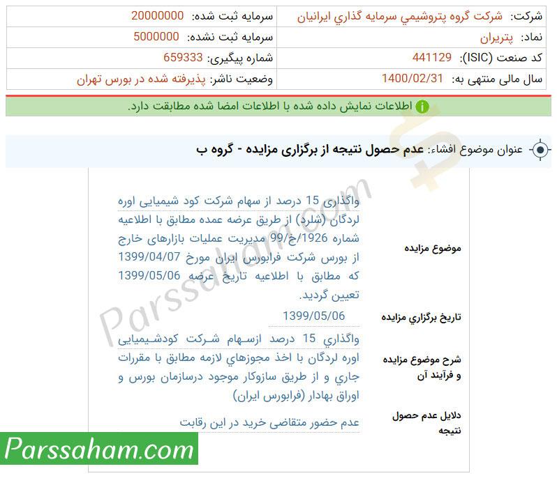 گزارش اطلاعات با اهمیت گروه الف نماد بورسی پتریران