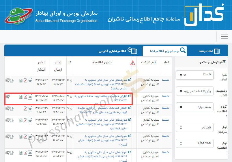 گزارش ماهانه شرکتهای پذیرفته شده در بورس منتشر شده در کدال