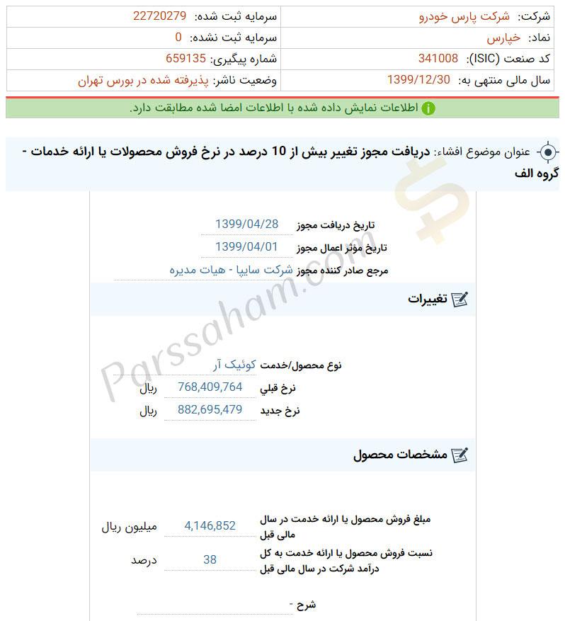 گزارش اطلاعات با اهمیت گروه الف نماد بورسی خپارس