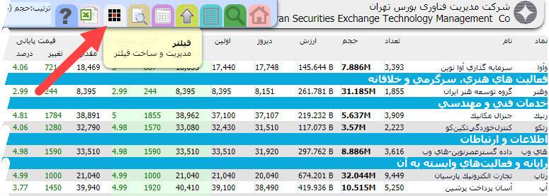 فیلترنویسی در صفحه دیده بان بازار بورس
