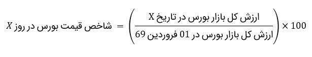 فرمول شاخص قیمت بورس تهران