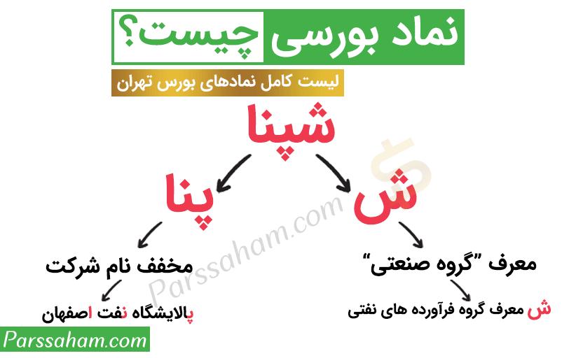 نماد بورسی چیست