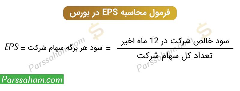 فرمول محاسبه EPS در بورس