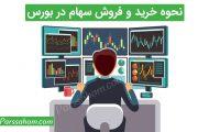 آموزش خرید و فروش آنلاین سهام در بورس