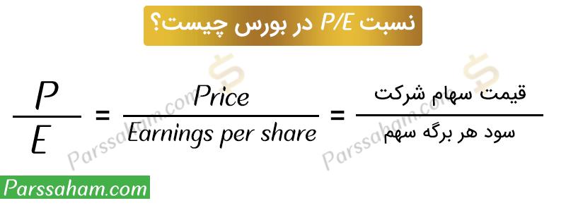 فرمول نسبت p/e در بورس