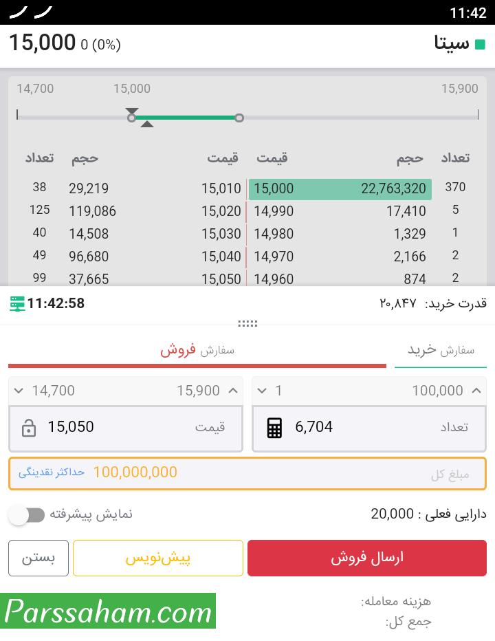 استفاده از ماشین حساب خرید و فروش سهام در ایزی تریدر