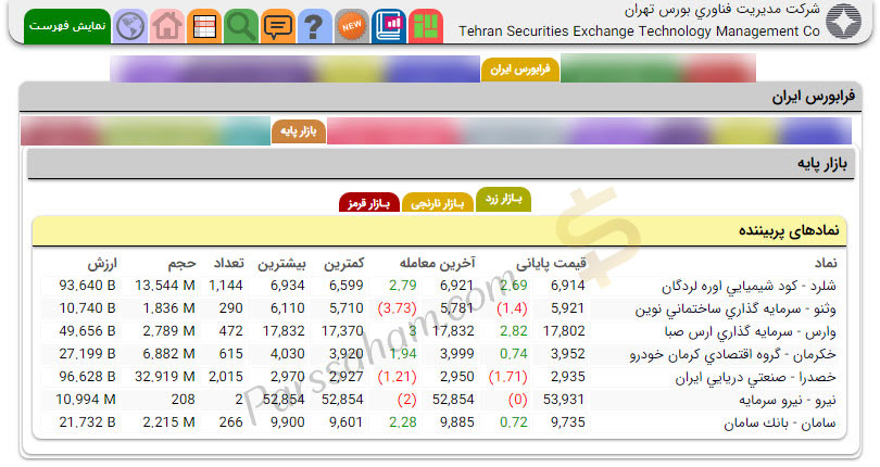 مشاهده اطلاعات بازار پایه فرابورس (زرد و نارنجی و قرمز)