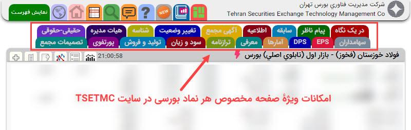 امکانات ویژه صفحه مخصوص هر نماد بورسی در سایت TSETMC