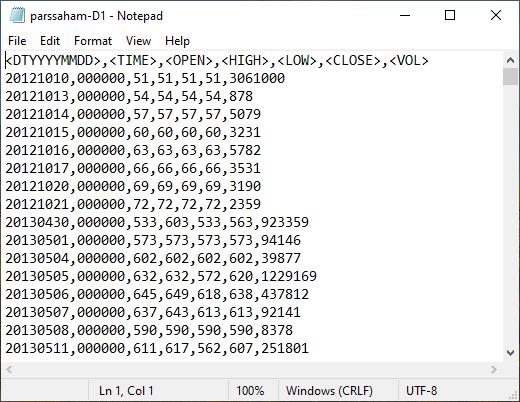 مشاهده فرمت دیتای خروجی هر کندل در مفیدتریدر