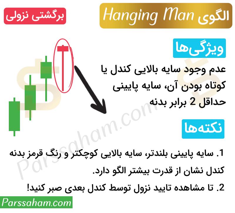 الگوی مرد به دار آویخته Hanging Man