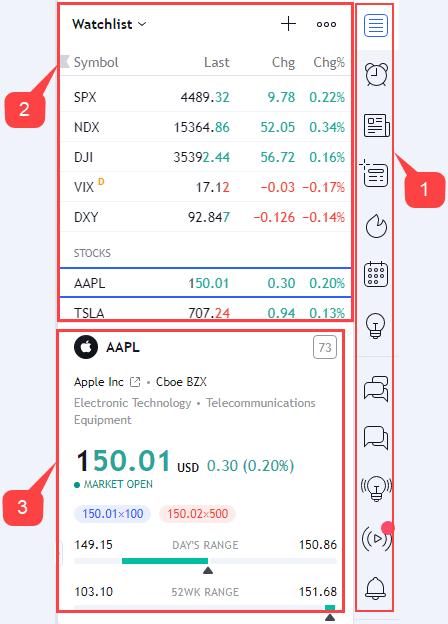 امکانات سایت TradingView