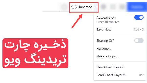 ذخیره تحلیل در تریدینگ ویو - save chart